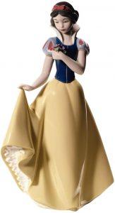 Figura de porcelana de NAO de Disney de Blancanieves - Las mejores figuras de porcelana de Lladró de Disney